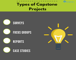 Importance Of Capstone Project In Academics | Total Assignment Help